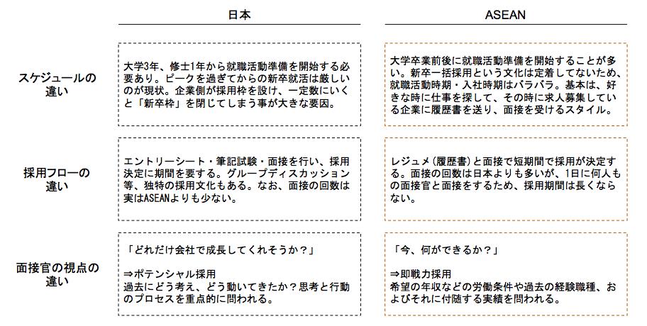スクリーンショット 2014-09-23 14.20.27